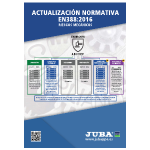 Actualizacion Normativa Guantes EN388 2016 Riesgos Mecanicos